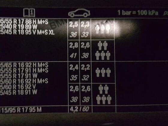 Reifenfülldruck 220i